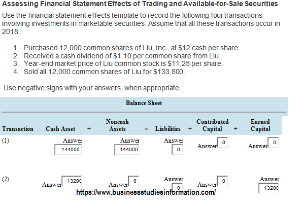 Assessing Financial Statement Effects of Trading and Available-for-Sale Securities Use the financial statement effects template to record the